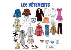 Lexique- Decrire une tenue et faire une appréciation positive/ négative by lebaobabbleu via slideshare