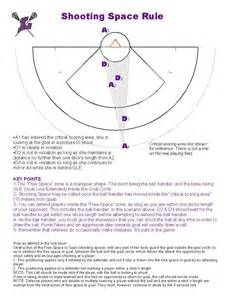 Girls Lacrosse Shooting Drills - Bing images