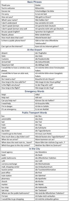 Very Useful and Common German Travel Phrases and Words - learn German,communication,vocabulary,german German Language Learning, Language Study, Learn A New Language, German Grammar, German Words, German English, Learn English, Deutsch Language, Germany Language