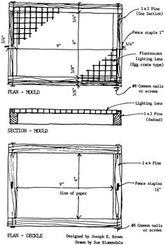 Illustration of how to make a deckle box for papermaking