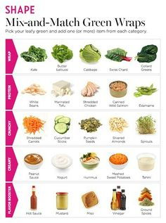 This is a good guide to healthy wraps