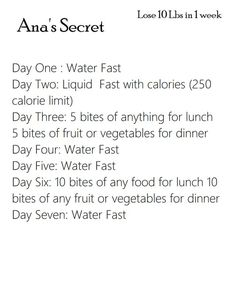 Image result for pro ana diet
