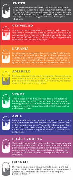 Psicologia das cores: as sensações que as cores provocam