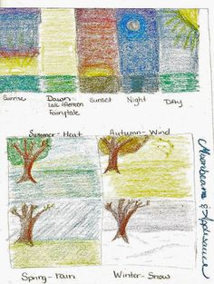 Drawing with crayons or chalk
