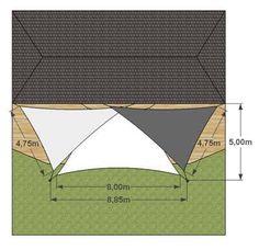 simulation de projet d'installation de voile d'ombrage