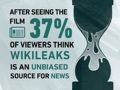 The Fifth Estate, Opinion Poll, Poll Results, Get Tickets, Benedict Cumberbatch, Thriller, Infographic, Dating, News