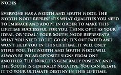 nodes------------------------------------------------------North Sagittarius-South Gemini