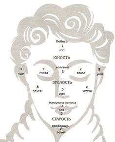 ДЕВЯТЬ ТОЧЕК БОГАТСТВА НА ВАШЕМ ЛИЦЕ... В китайской метафизике для предсказания судьбы человека используют не только гадание по книге перемен, построение карт Ба Цзы, но и физиогномику - технику «чтения по лицу». Вы не можете при встрече с…