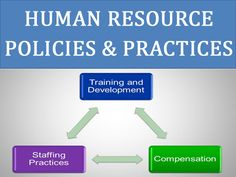 HUMAN RESOURCE POLICIES & PRACTICES.. The policies and practices involved in carrying out the people or human resource aspects of a management position, including recruiting, screening, training, rewarding, and appraising. #Upload #your #desire #documents