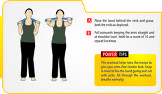 Triceps (exercise / resistance bands should be used under professional supervision & guidance).