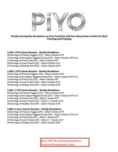 Here's a glimpse into the #PIYO Meal plan for my clients! We are ready to get long and lean and STRONG!!