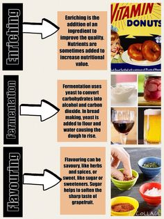 How to reduce food waste when buying preparing cooking aqa gcse key words and definition forumfinder Gallery