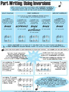 A description of using inverted chords in common practice period four-voice part writing.
