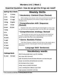 Study skills unit 11 dissertation writing