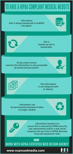 Hipaa Security Compliance How Important Is It Infographic
