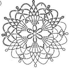 Captivating All About Crochet Ideas. Awe Inspiring All About Crochet Ideas. Mandala Au Crochet, Crochet Snowflake Pattern, Crochet Motif Patterns, Crochet Snowflakes, Granny Square Crochet Pattern, Crochet Chart, Crochet Squares, Crochet Stone, Crochet Ball