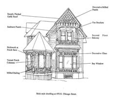 """Stick style - Part of the Victorian style, the asymmetrical composition of the Eastern Stick style is highlighted by functional-appearing decorative """"stick work."""" The style is defined primarily by decorative detailing, the characteristic multi-textured wall surfaces and roof trusses whose stickwork faintly mimics the exposed structural members of Medieval half-timbered houses."""