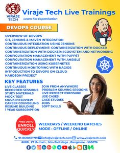 Continuous Deployment, Puppet, Rsvp, Smartphone, Join, United States, Clouds, Events, Learning