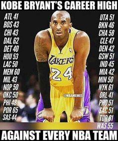 "RT @NBAMemes: Kobe Bryant is a MONSTER. - <a href=""http://nbafunnymeme.com/nba-funny-memes/rt-nbamemes-kobe-bryant-is-a-monster"" rel=""nofollow"" target=""_blank"">nbafunnymeme.com/...</a>"
