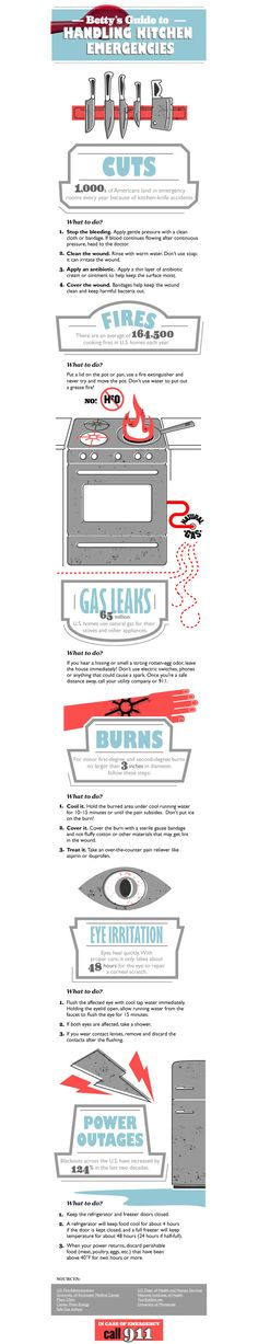 Kitchen safety poster home office products safety for 6 kitchen accidents