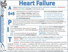 Flash Cards   free medical student revision notes