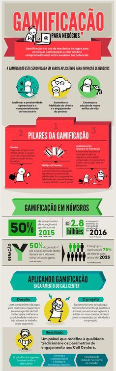 Quer saber mais sobre Gamification? Baixe grátis o nosso livro em http://livrogamification.com.br