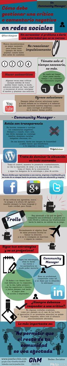 Gestión de comentarios negativos en Redes Sociales #infografia #infographic #socialmedia