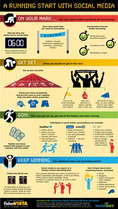 A Running Start With Social Media - #infographic