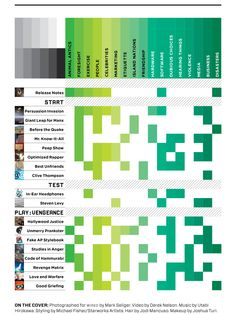 Wired table of contents