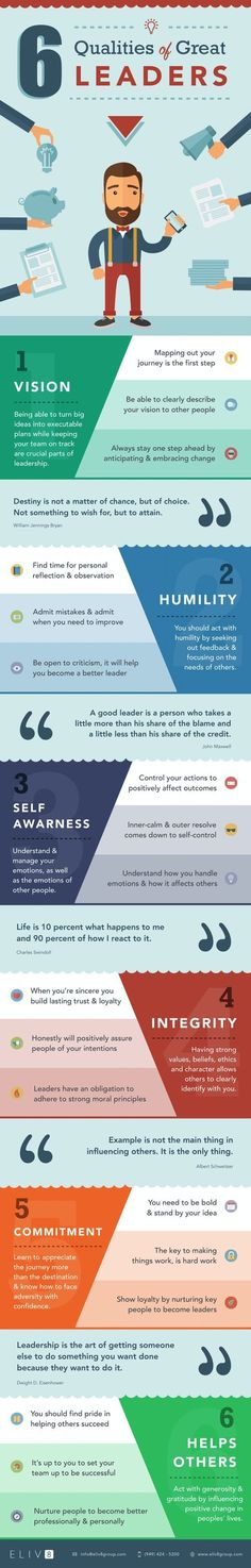 """ 6 qualities of great leaders."" Tips, activities, skills and ideas on leadership development including developing women. Helps bring the qualities of good leadership to life. Works well with leadership, success, motivation and inspirational quotes. For more great inspiration follow us at 1StrongWoman."