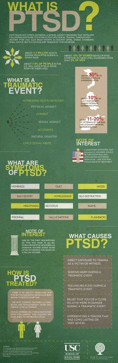 In depth into  Post Traumatic Stress Disorder which affect many people suffering from a traumatic event.