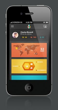 infographic dribbble large 20 Examples of Android & iOS UI Design Inspiration | Part #5