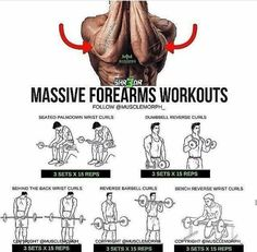 Four Weeks to Bigger and Thicker Forearms - Fitness and Power Gym Workout Tips, Weight Training Workouts, Fitness Workouts, At Home Workouts, Hand Workout, Forarm Workout, Workout Posters, Muscle Building Workouts, Chest Workouts