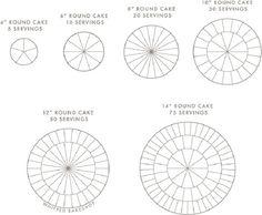 20 best Cake size serving sizes images on Pinterest