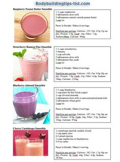 smoothie recipe for weight loss and energy