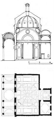 """4. Capilla Pazzi (Florencia, 1441). Se ubica en el claustro de la """"Basílica de la Santa Croce"""". Es de planta centralizada de base cuadrada que con la combinación del pórtico-cabecera y cuerpo pueden hacernos ver una cruz griega inscrita y cubierta por cúpula."""
