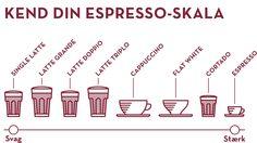 Hos Baresso Coffee finder du et stort udvalg af specialiteter inden for kolde og varme kaffedrikke. Smag dig frem og find din favorit på vores menukort.