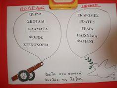Με την ειρήνη ασχοληθήκαμε σήμερα .   Αρχικά με συζήτηση προσπαθήσαμε να βρούμε τα καλά της ειρήνης και τα κακά του πολέμου. Πετάχτηκαν κ... 28th October, Pre School, School Projects, Place Card Holders, Classroom, War, Education, Blog, Crafts