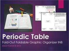 This Periodic Table Graphic Organizer is designed for Interactive notebooks in a secondary science class.Students will look at the different parts of the periodic table and list the characteristics of metals, nonmetals and metalloids (semi-metals).Students will color a 119-element periodic table according to groups such as Alkaline metals, Halogens and nonmetals.Students will also cover periodic trends such as electronegativity, atomic radii, ionic radii and ionization.These products…