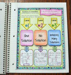 Algebra Interactive Notebook                              …                                                                                                                                                                                 More