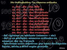 Ich bin, du bist, sie..: WORTSCHATZ: DIE ZAHLEN: DIE ORDINALZAHLEN (LOS NÚM...