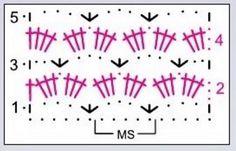 30 Patrones de Puntos y Puntadas Caladas Crochet Crochet Doily Patterns, Crochet Chart, Crochet Doilies, Crochet Stitches, Crochet Baby Poncho, Crochet Mittens, Centre, Elba, Crochet Granny