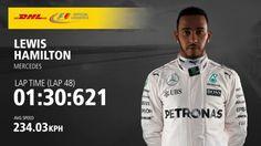 The Fastest Lap At The British Grand Prix (VIDEO)