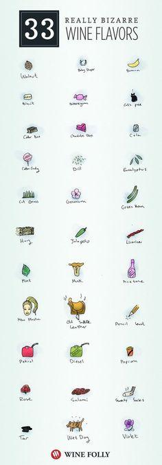 33 of the most bizarre wine flavors. http://winefolly.com/tutorial/33-bizarre-wine-flavors/