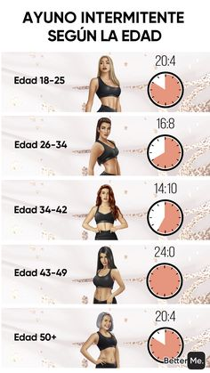 Fitness Workout For Women, Fitness Diet, Health Fitness, Lose Weight At Home, Cardio, Intermittent Fasting, Burn Calories, Get In Shape, Excercise