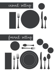 A Fork in the Road: How to Set a Table Correctly   Family gatherings ...