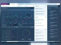 CRM Dashboard Screen - UI UX by Rajaraman Arumugam