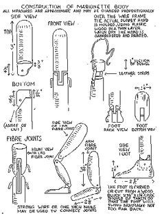 Resultado de imagen para marionette shoulder joint