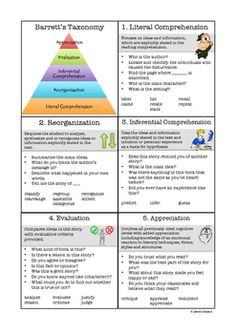 An easy to use summary of Barrett's Taxonomy for setting Comprehension questions at various cognitive levels.