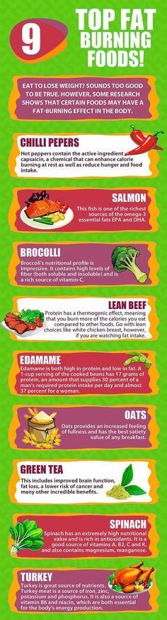 9 top fat-burning foods #dietflatbelly